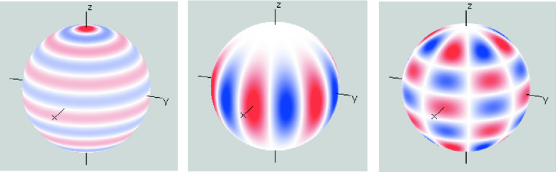 Fig. 12.1