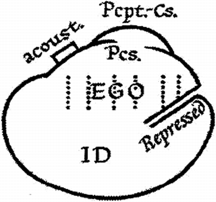 Fig.11.1