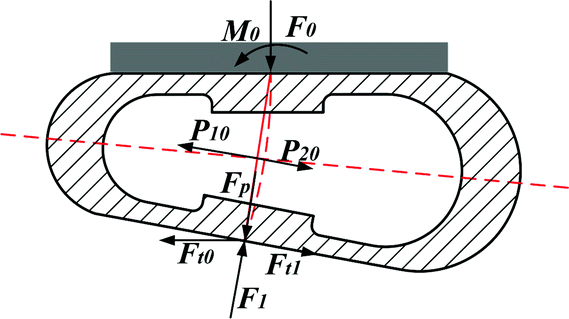 Design and Experimental Study of a New Flexible Driven