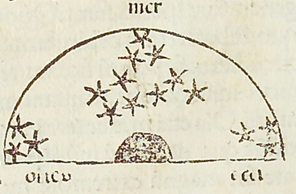 Fig. 8.2