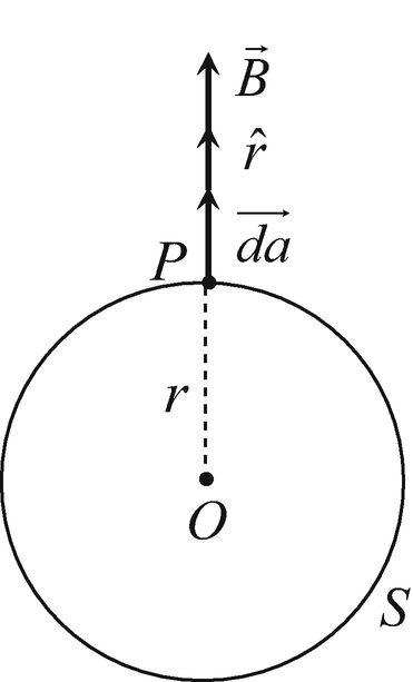 Fig. 7.5