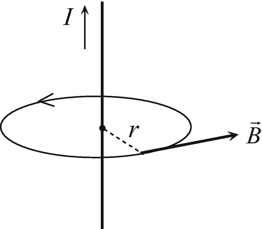 Fig. 7.6