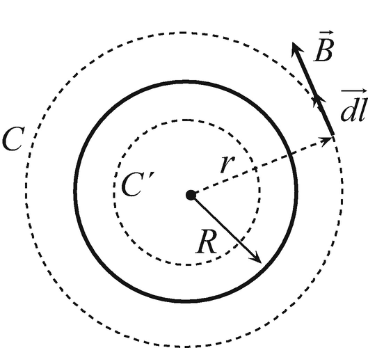 Fig. 7.7