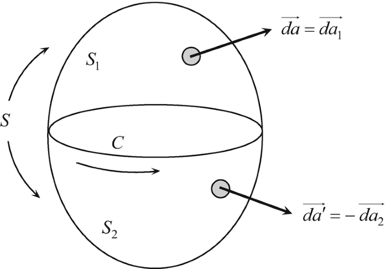 Fig. 7.8