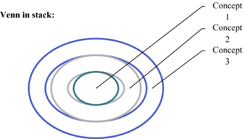 Fig.10.3