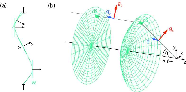 Fig. 1.1