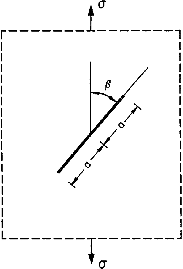 Fig. 2.23