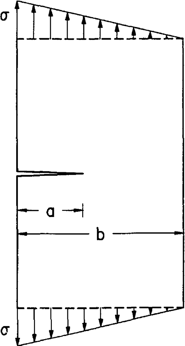 Fig. 2.28