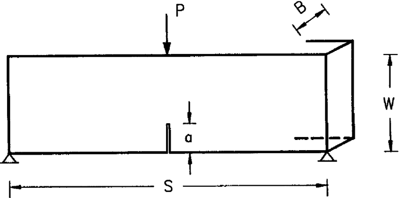 Fig. 2.37