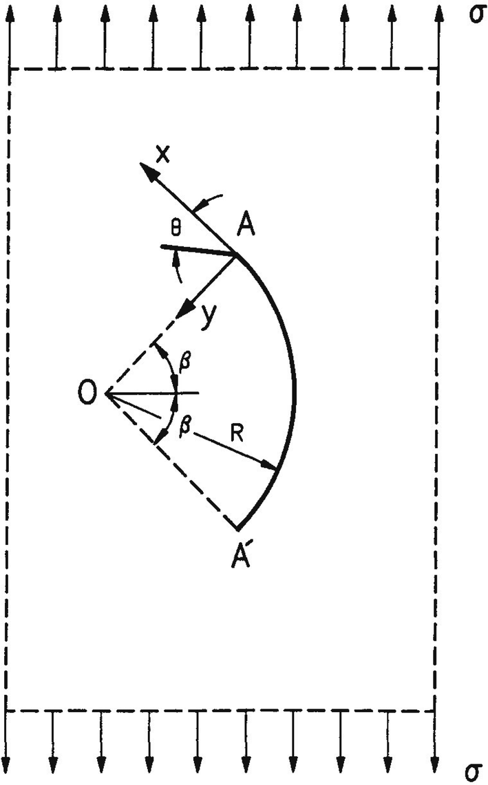 Fig.7.21