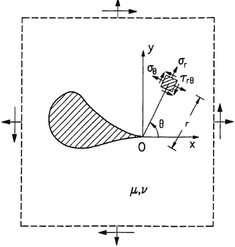 Fig.7.24