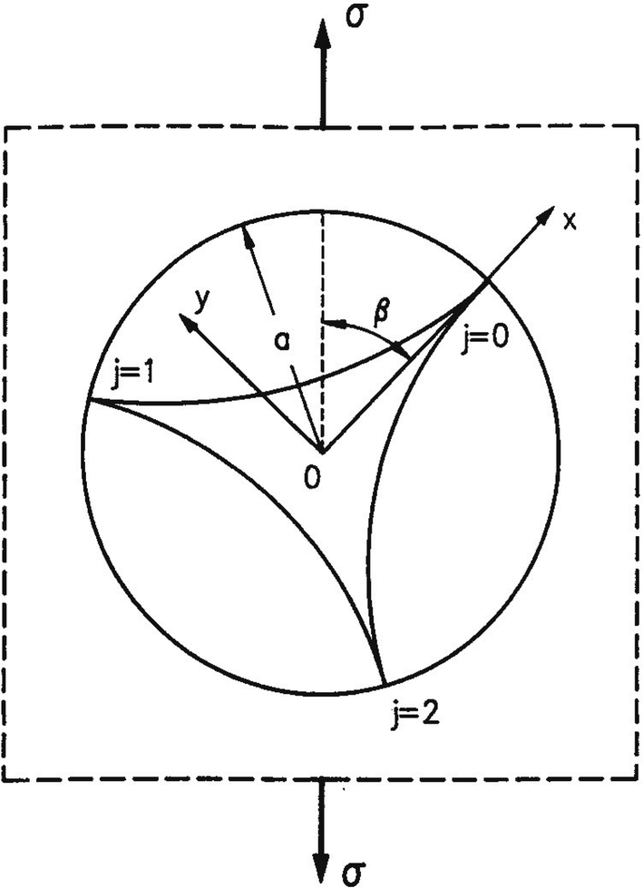 Fig.7.25