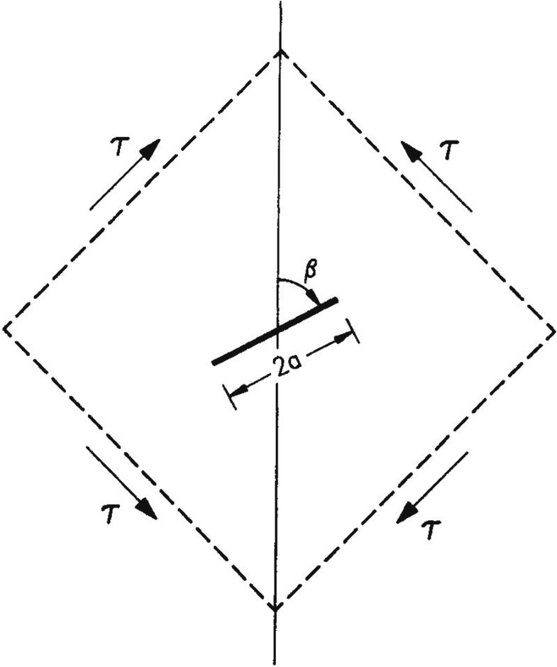 Fig.7.26
