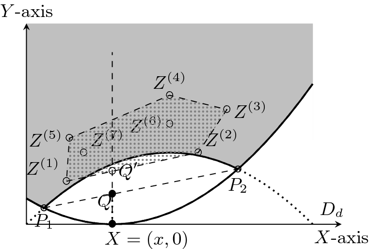 Fig. 12.
