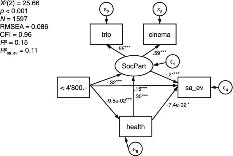 Appendix Fig. 23.1