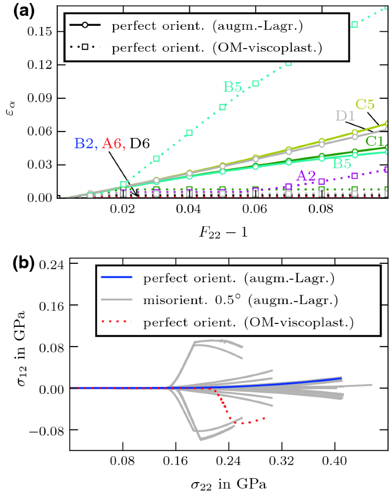 Fig. 24.8