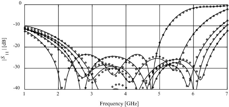 Fig.12.