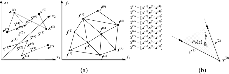 Fig.7.