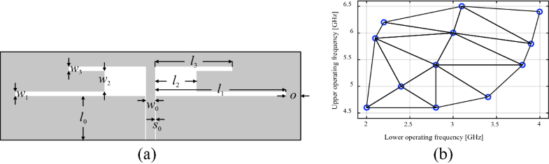 Fig.8.