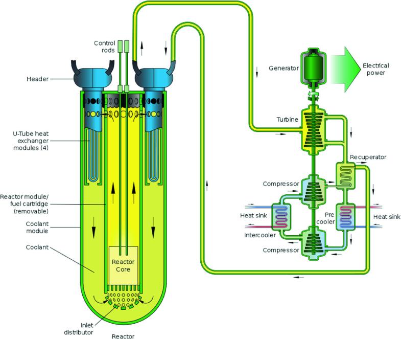 Strategic Energy Requirements Technological Developments Springerlink