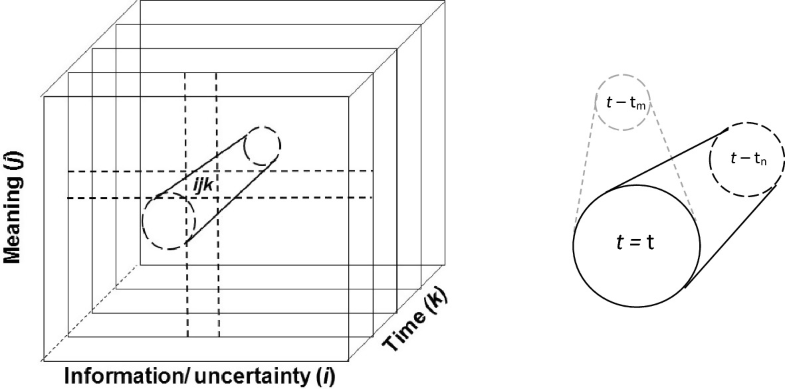 Fig.4.3