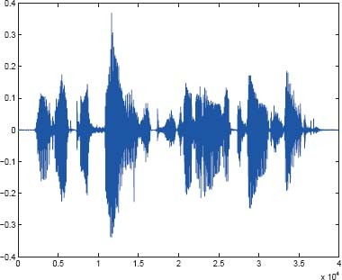 Background Signal Processing, Statistical and Optimization