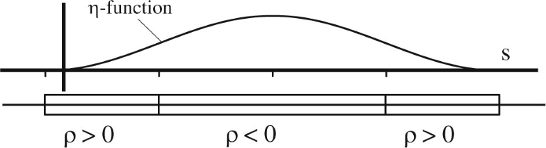 Fig.11.4