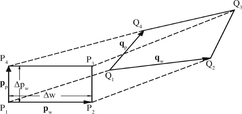 Fig.12.1