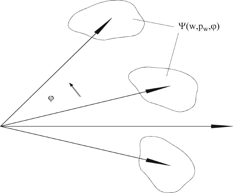 Fig.12.2