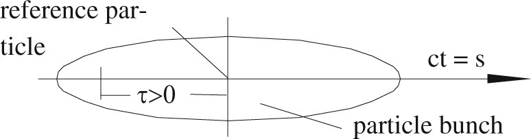 Fig.12.3