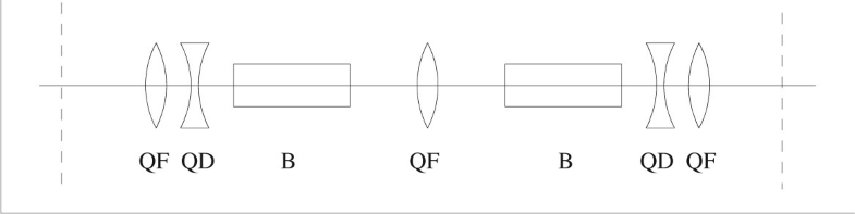 Fig.14.2
