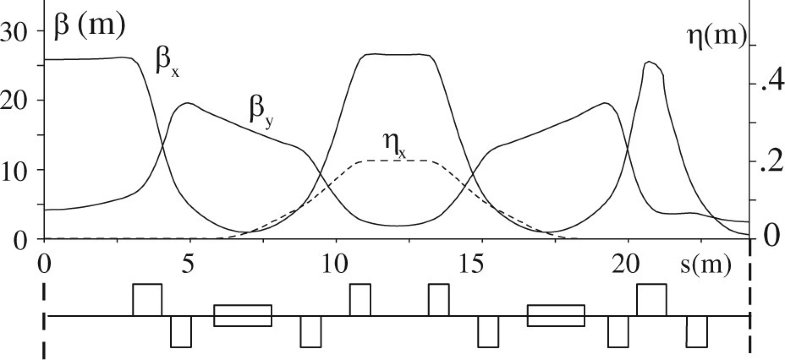 Fig.14.3