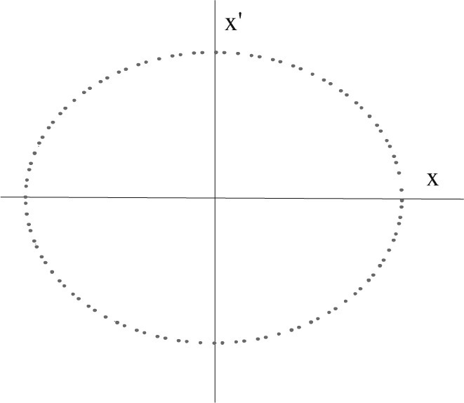 Fig.17.1
