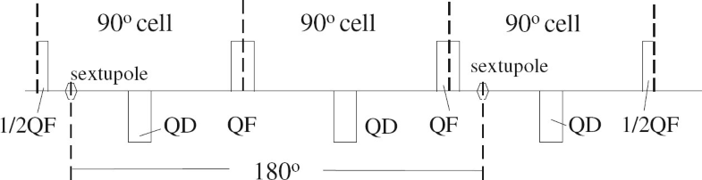Fig.17.3