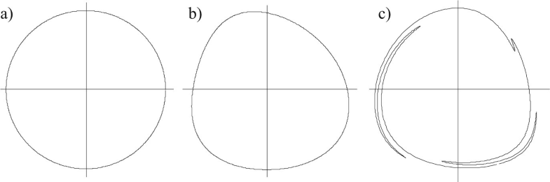 Fig.17.5