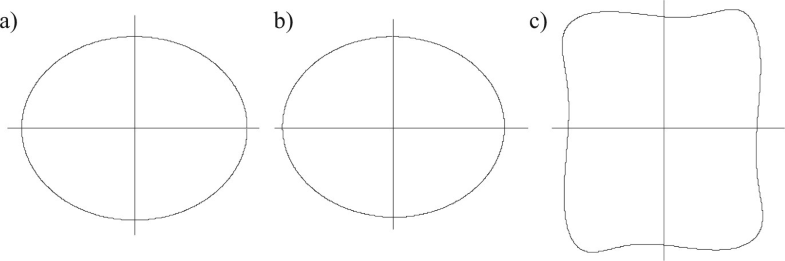 Fig.17.6