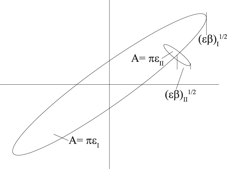 Fig.20.1