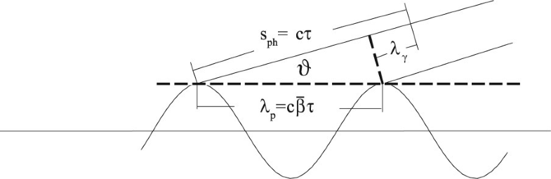 Fig.26.2