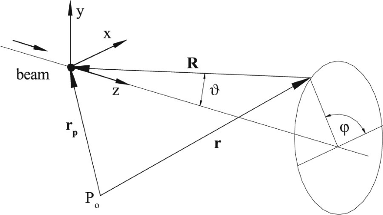 Fig.26.3