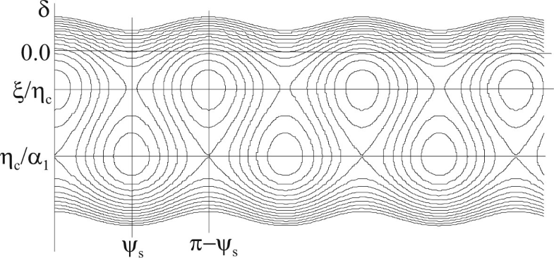 Fig.9.21