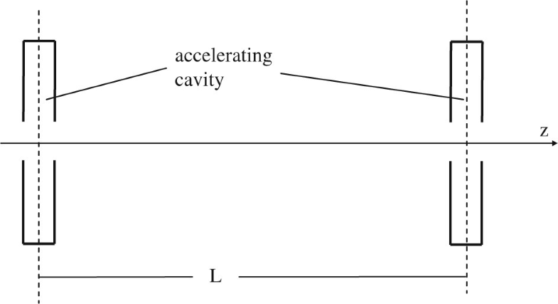 Fig.9.2