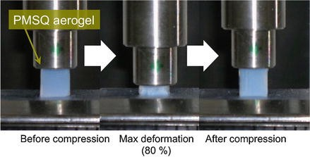 Hybrid Aerogels | SpringerLink
