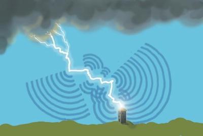 Electricity Springerlink