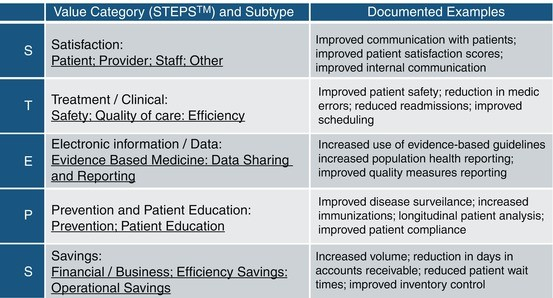 Information system lifecycles in health care springerlink open image in new window fandeluxe Gallery