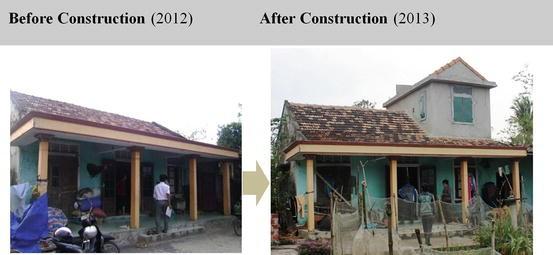 Design Responses for Disaster-Resilient Housing   SpringerLink