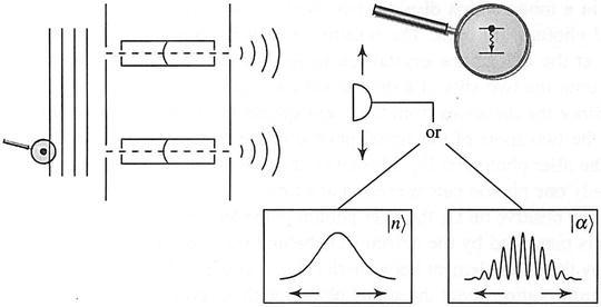 Wave-Particle Dualism in Action   SpringerLink