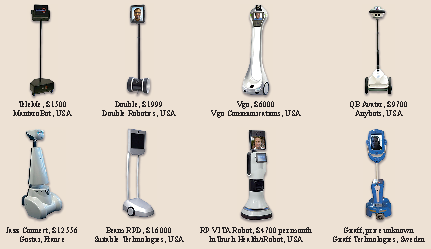 Domestic Robotics | SpringerLink