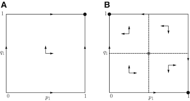 Fig. 23.2