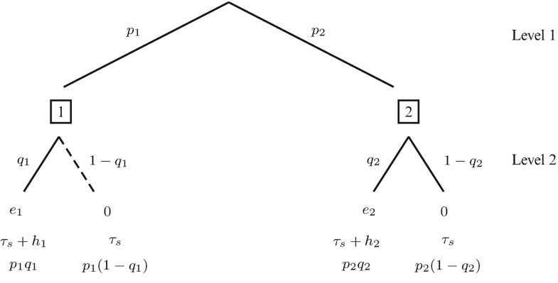 Fig. 23.4