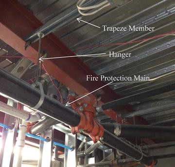 Hanging, Bracing and Protection of System Piping   SpringerLink